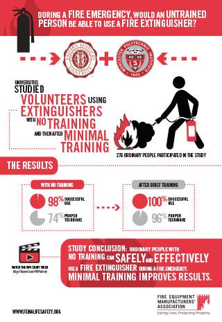 WPI Infographic (PDF)