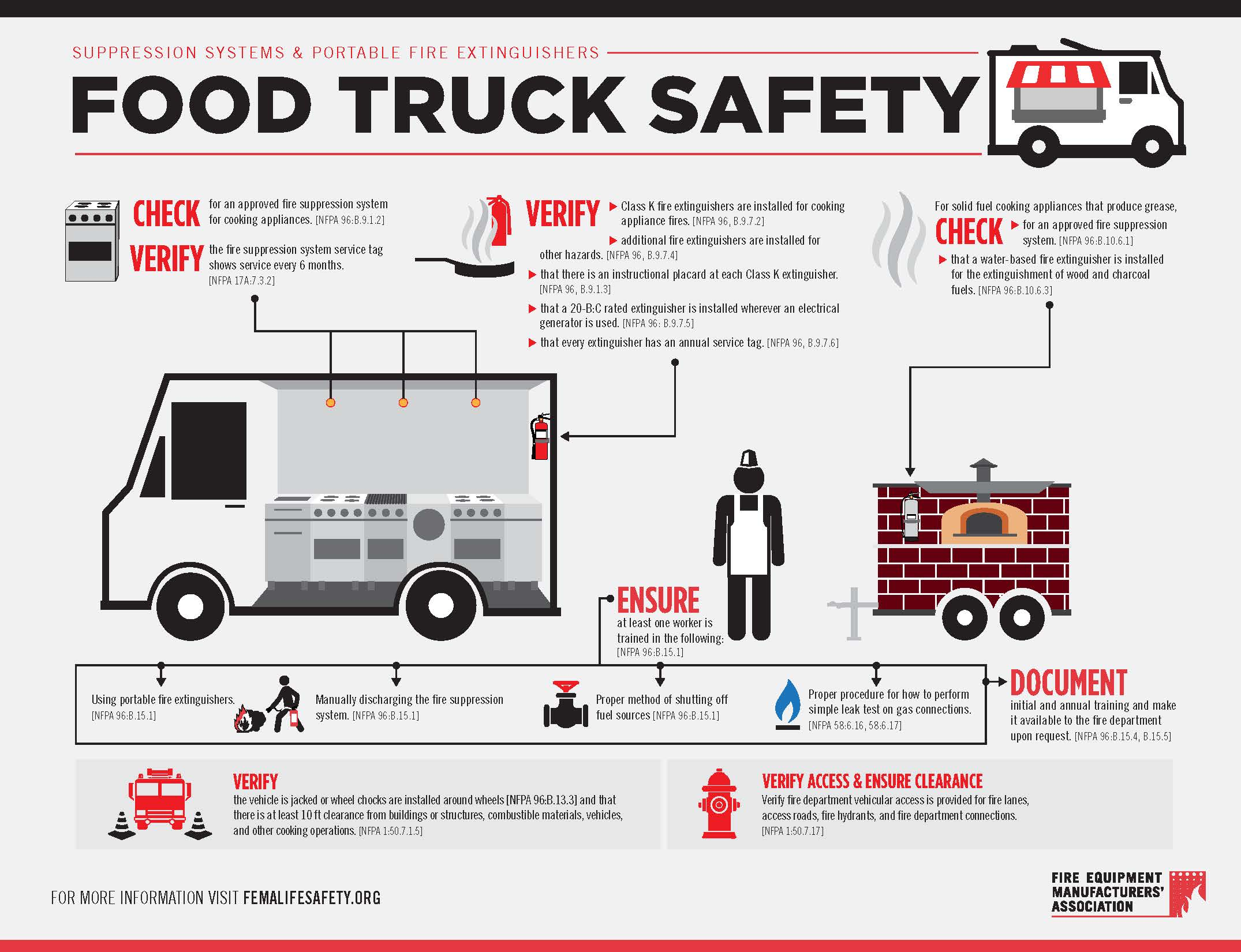 Food Truck Safety (PDF)